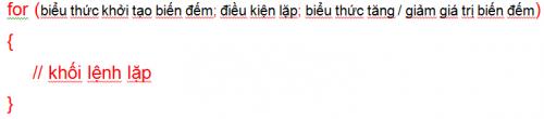 Câu lệnh lặp trong lập trình java 05