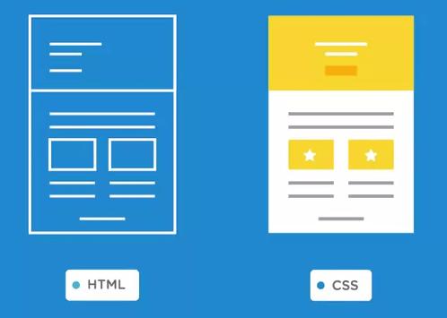 CSS là gì? Cấu trúc CSS trong một website