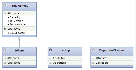 tính đa hình trong lập trình hướng đối tượng