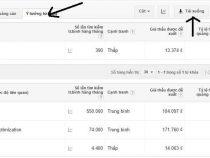 Sử dụng công cụ google keyword planner để phân tích từ khóa